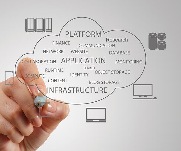 Is cloud computing more cost effective?