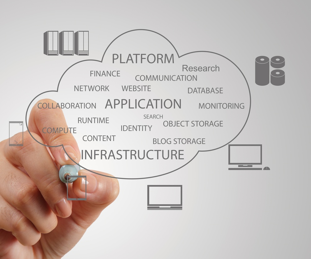 is the cloud a better and more affordable option for your needs?